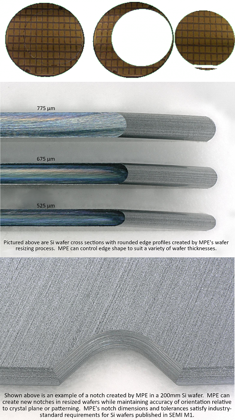 Custom Wafer Resizing – Silicon and other materials - from